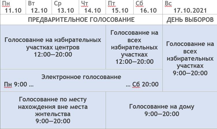 Ajakava vene keeles